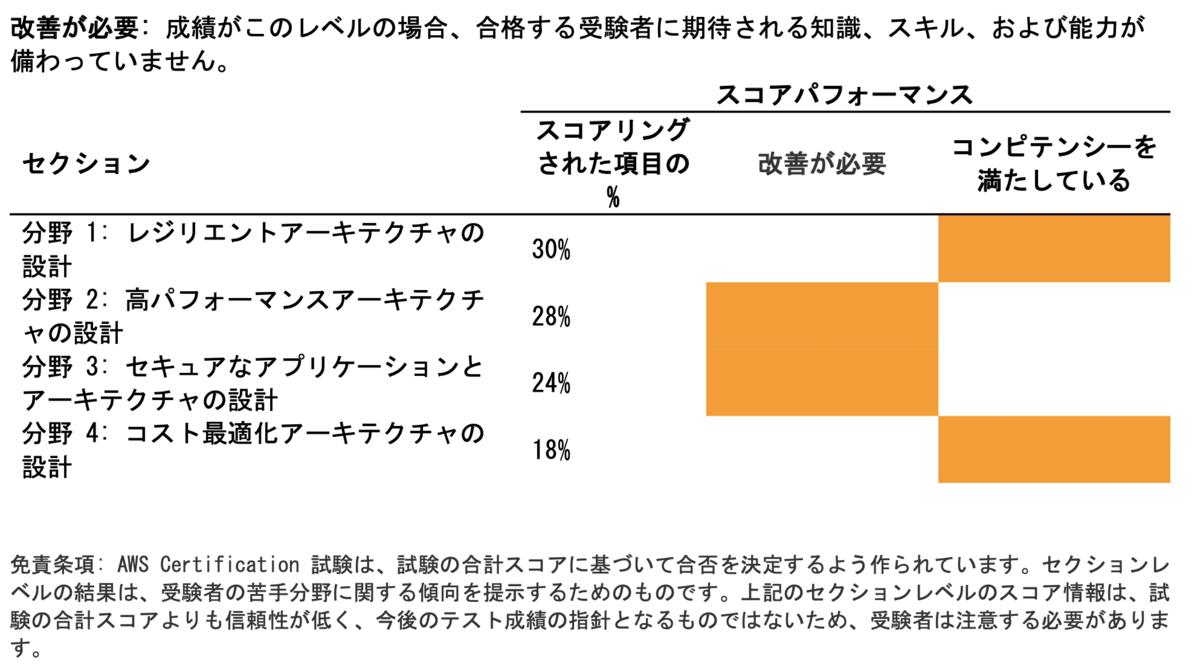 f:id:kikuchi1201:20211001081813p:plain