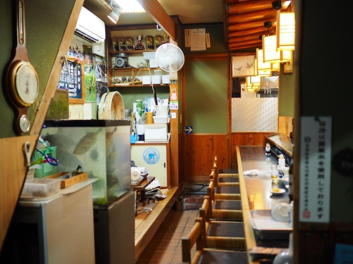 f:id:kikuchidesu:20200405153222j:plain