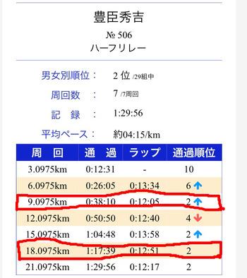 20170722_リレマラ速報
