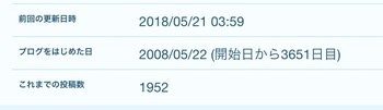 ブログをはじめた日 2008/05/22