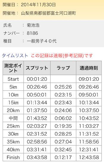 2014富士山rud