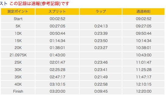 2014板橋ラップ