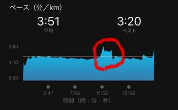 2018町田5000ペース