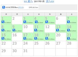 20170121走行距離カレンダー