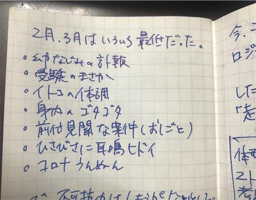 f:id:kikuchiroshi:20200327221038j:image