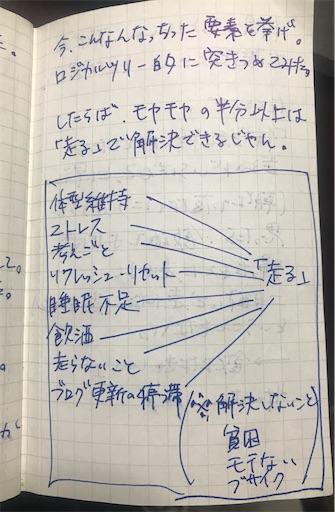 f:id:kikuchiroshi:20200327221105j:image