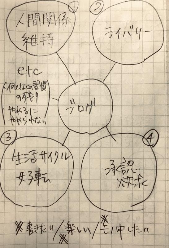 f:id:kikuchiroshi:20210116212414j:plain
