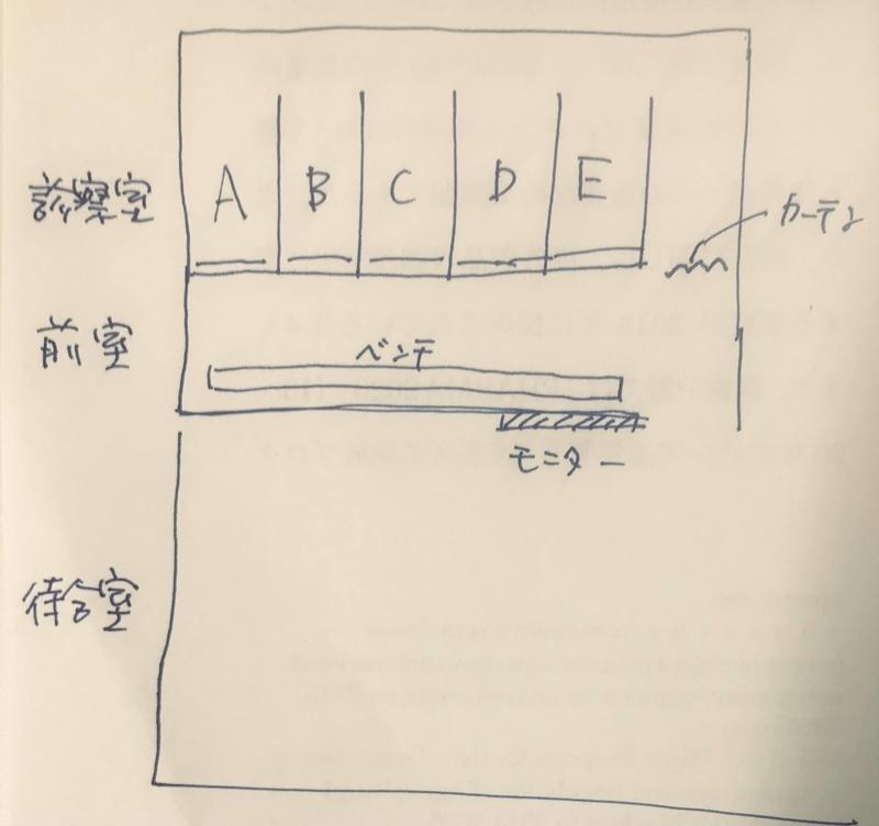 f:id:kikuchiroshi:20210624161552j:plain