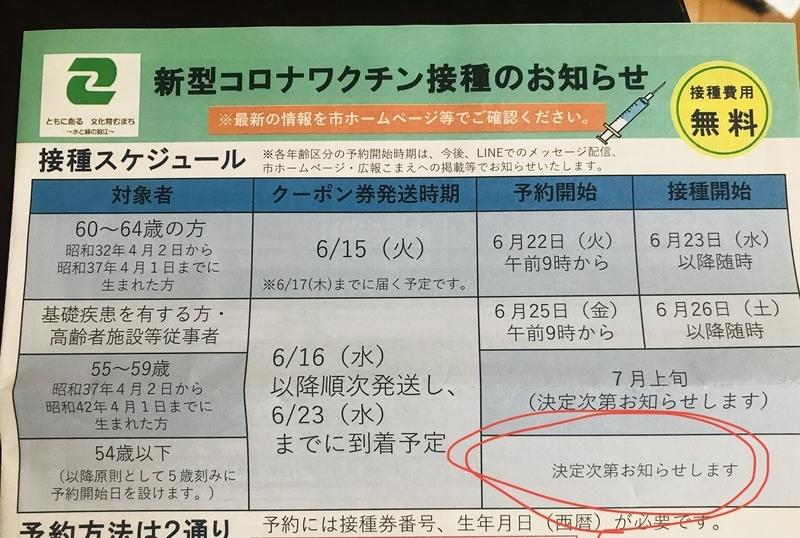 f:id:kikuchiroshi:20210705123923j:plain