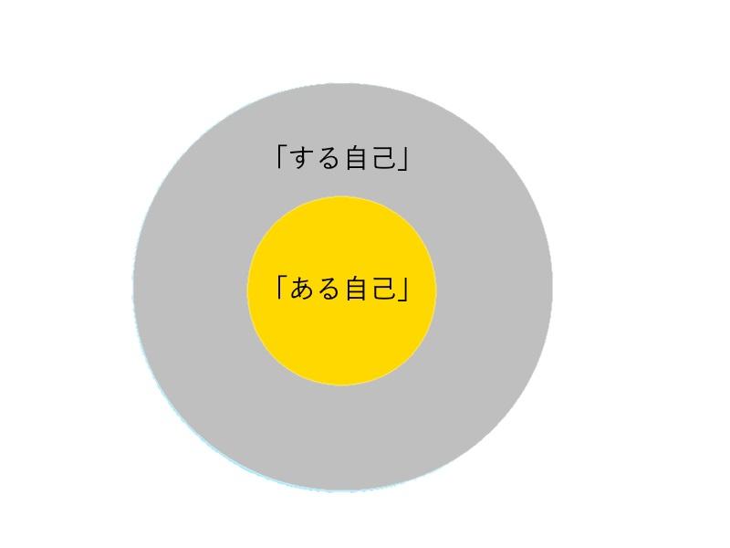 f:id:kikui_y:20200308152015j:plain