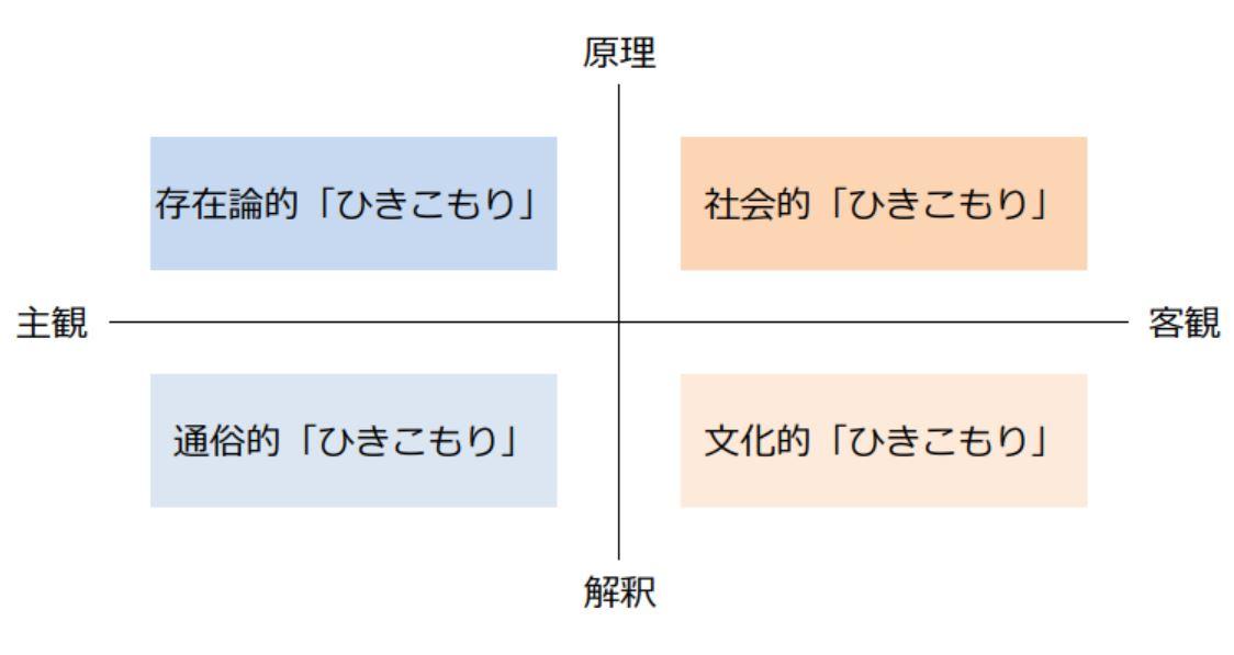 f:id:kikui_y:20200929214528j:plain