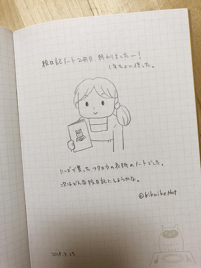 f:id:kikuikenat:20180325171233j:plain