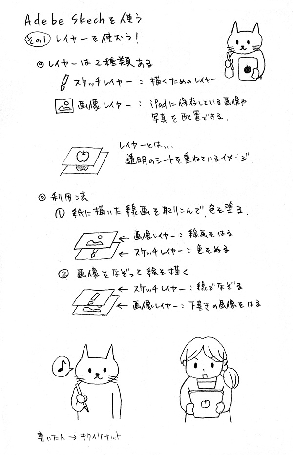f:id:kikuikenat:20180403170538j:plain