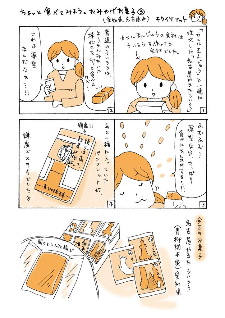 f:id:kikuikenat:20190201175647j:plain