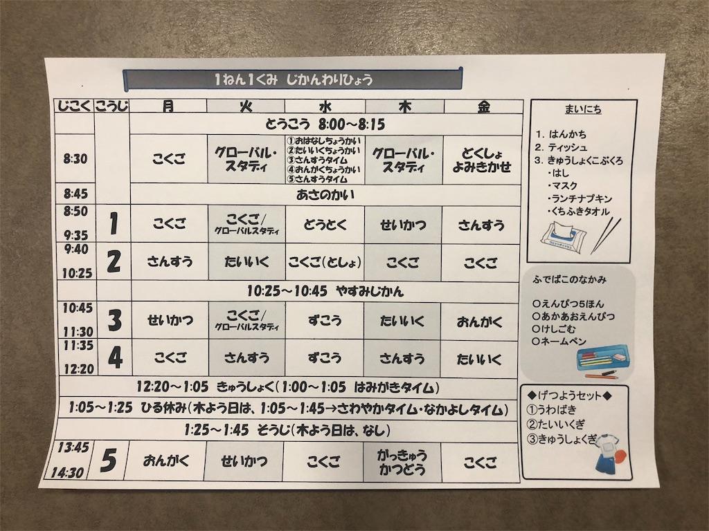 f:id:kikujiro_happy_home:20180524084112j:image