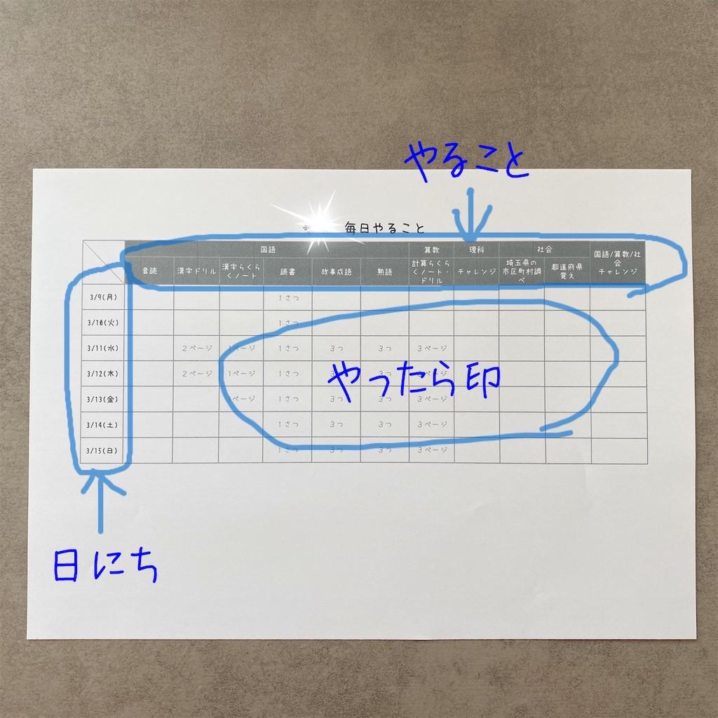 f:id:kikujiro_happy_home:20200319082219j:image