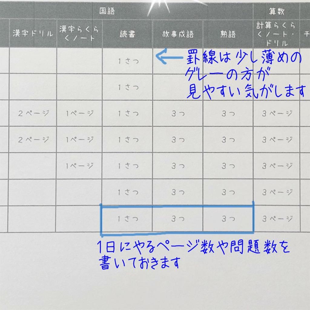 f:id:kikujiro_happy_home:20200319083324j:image