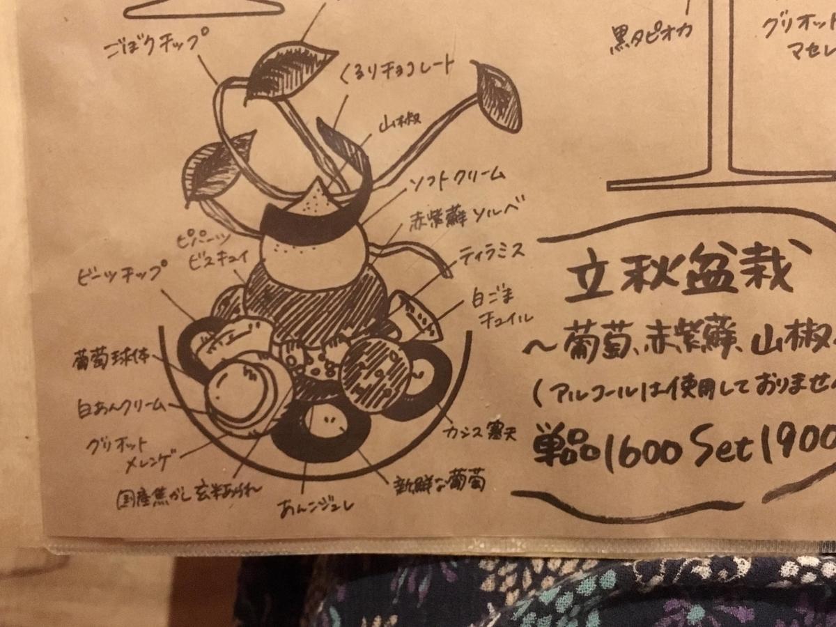 f:id:kikukikuku:20200905182745j:plain