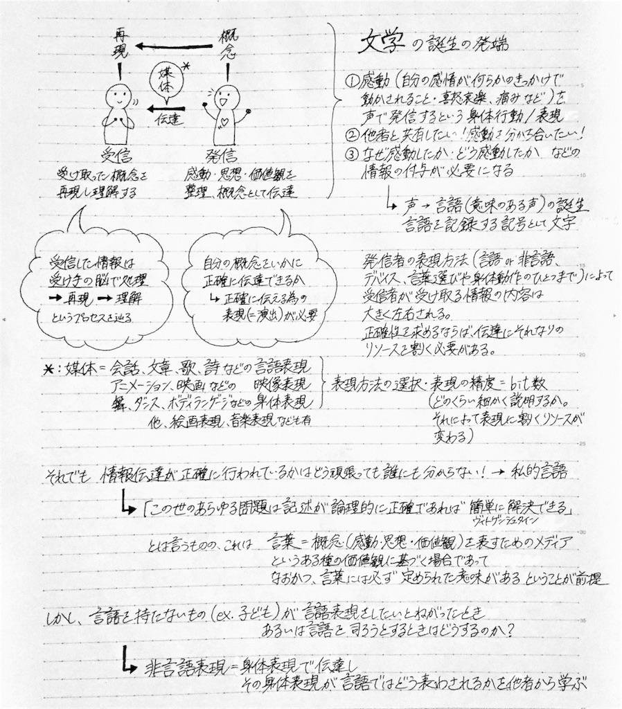 f:id:kikuno_mure:20170928115943j:image