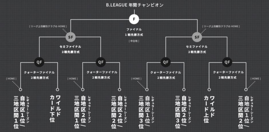 f:id:kikuo1005:20170617142501j:plain