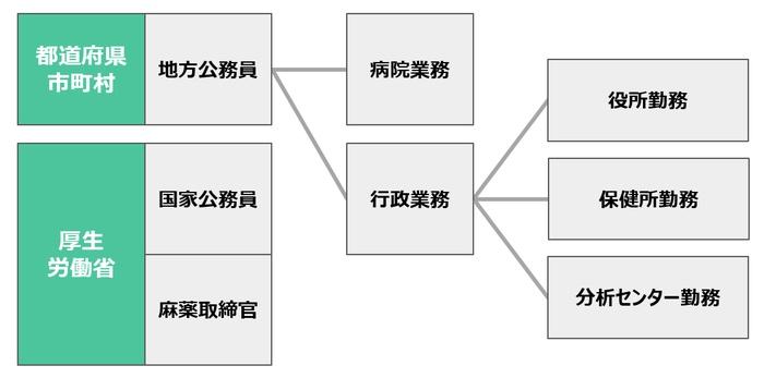 f:id:kikuo1005:20180317182621j:plain