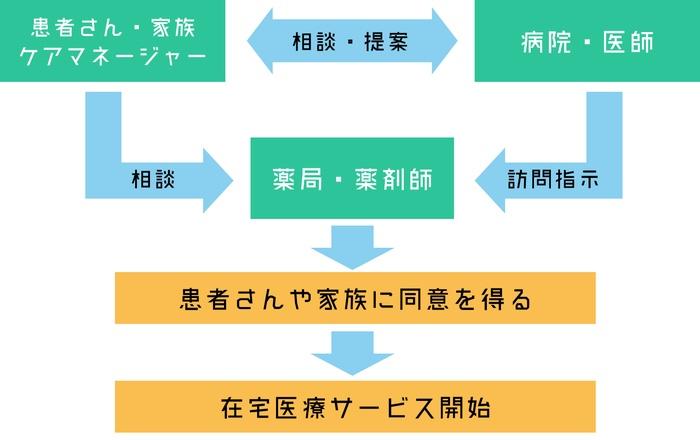 f:id:kikuo1005:20190112214638j:plain