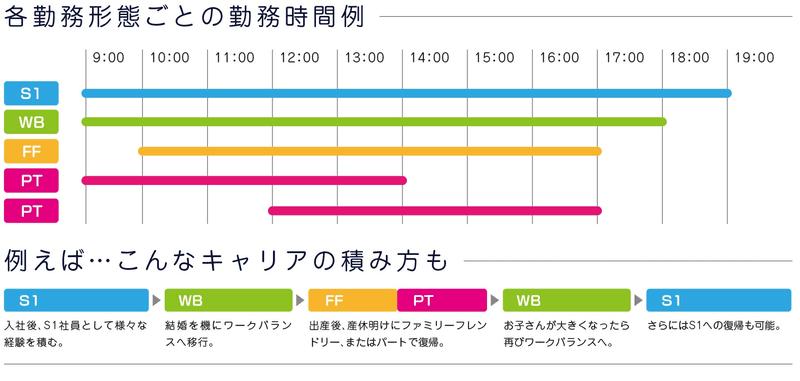f:id:kikuo1005:20200118210230p:plain
