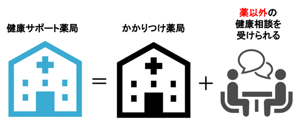 f:id:kikuo1005:20210306132632p:plain