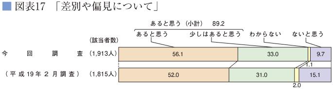 f:id:kikuo_tamura:20160712092927p:plain