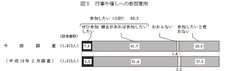 f:id:kikuo_tamura:20160712093312p:plain