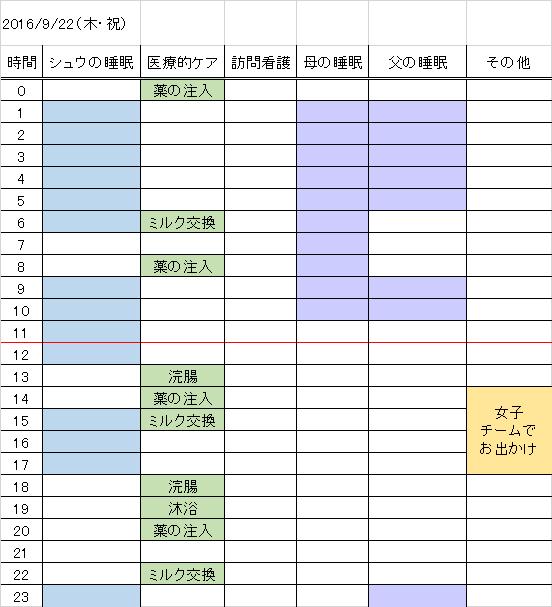 f:id:kikuo_tamura:20161003120834p:plain
