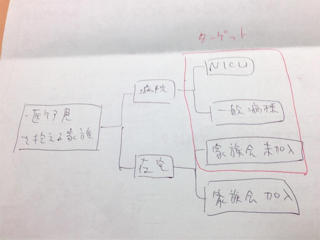 f:id:kikuo_tamura:20161016184559j:image