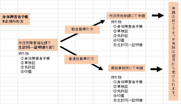 f:id:kikuo_tamura:20170223085324p:plain