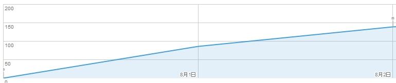 f:id:kikutaro777:20160807121631j:plain