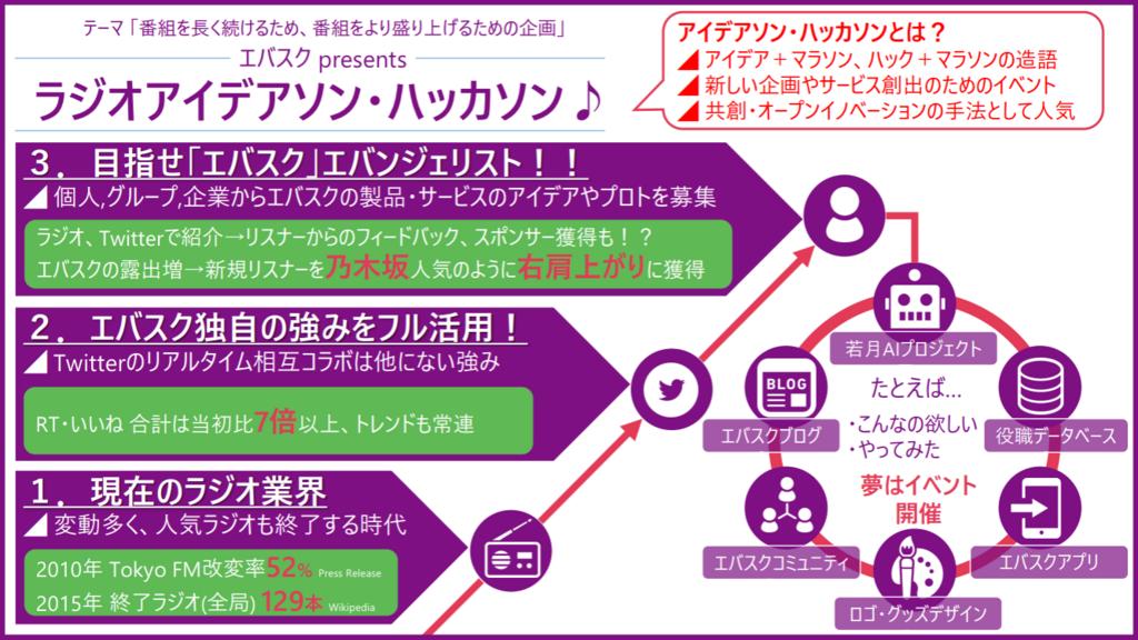 f:id:kikutaro777:20180127133648p:plain