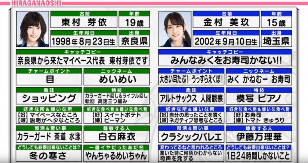 f:id:kikutaro777:20180409220231p:plain