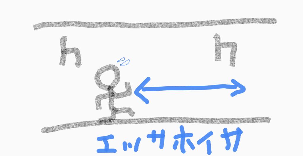 f:id:kikuty64:20190122201614p:plain