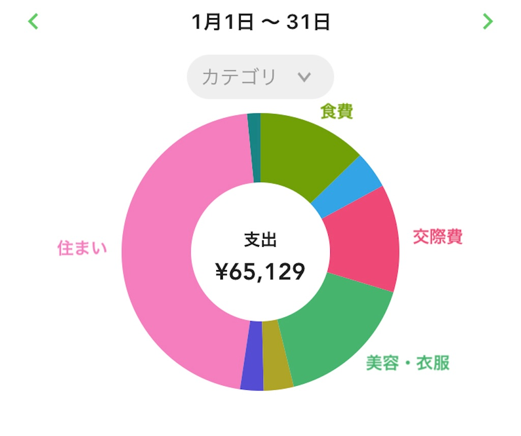 f:id:kikuuiki-uki:20210131212802j:image