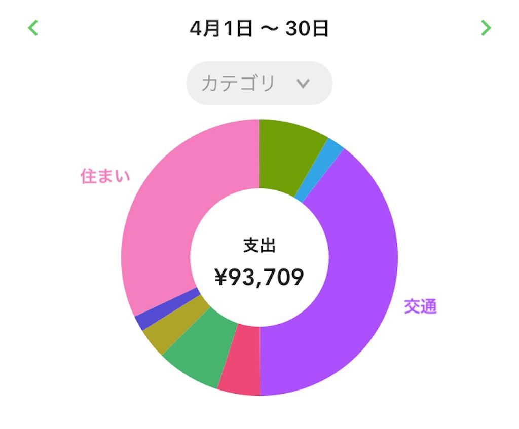 f:id:kikuuiki-uki:20210501165539j:plain