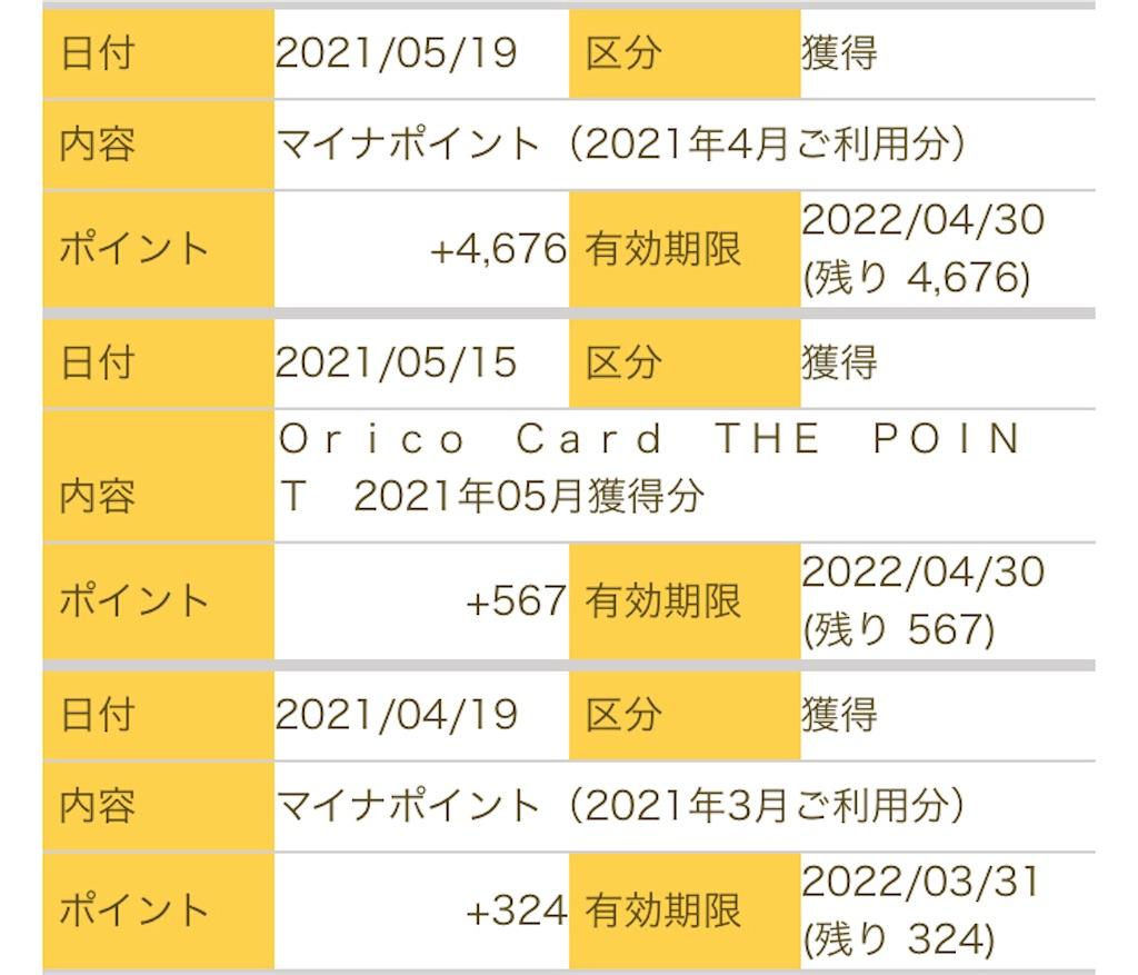 f:id:kikuuiki-uki:20210612180908j:image