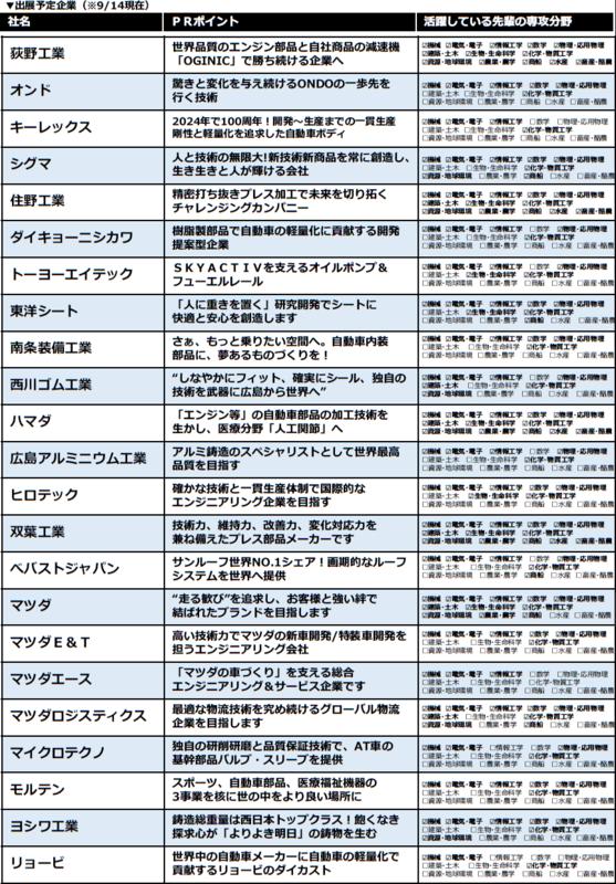 f:id:kikuyama:20190207163127p:plain