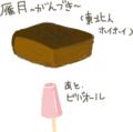 子供の頃食べていたお菓子