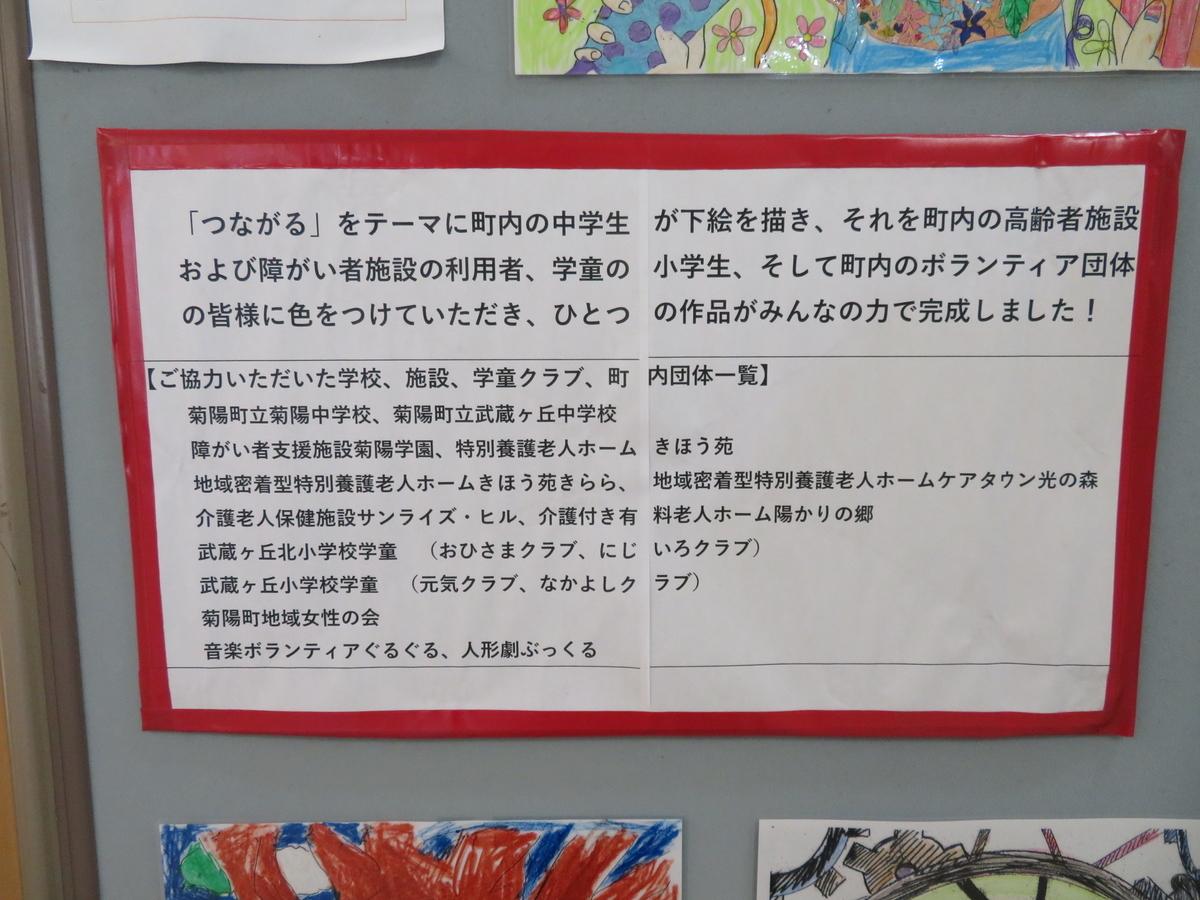 f:id:kikuyo-lib:20210325094908j:plain