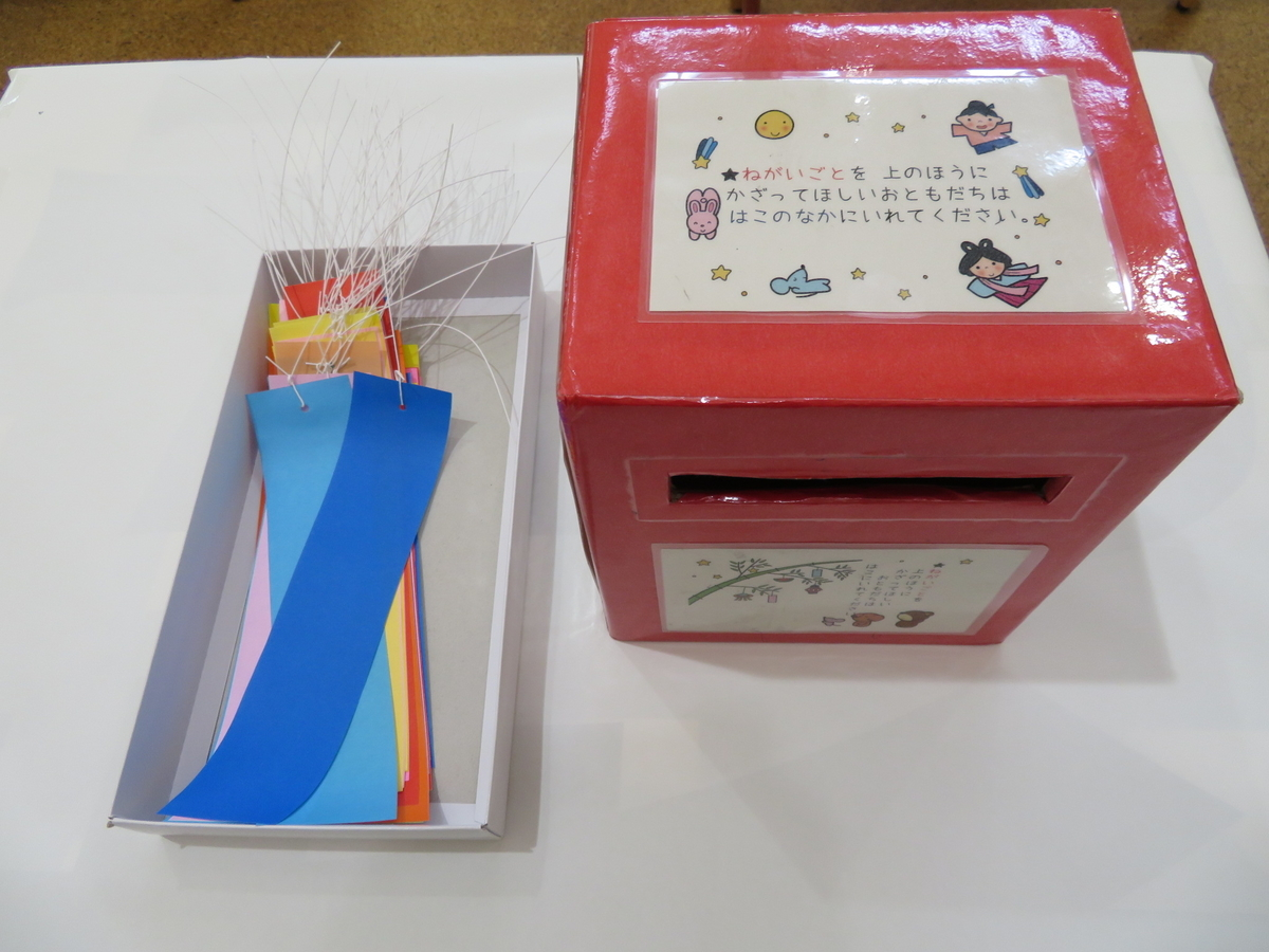 f:id:kikuyo-lib:20210618095356j:plain