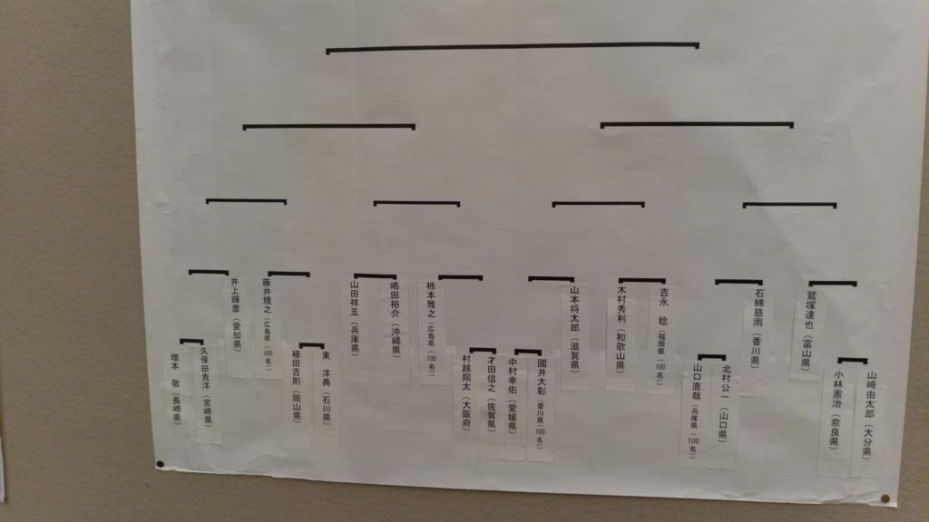 f:id:kikyonosuke:20170422154308j:plain
