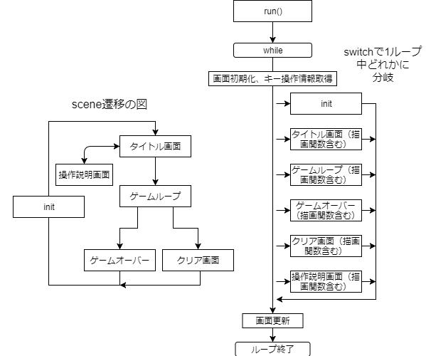 f:id:kikyou_kiki:20180504153801p:plain