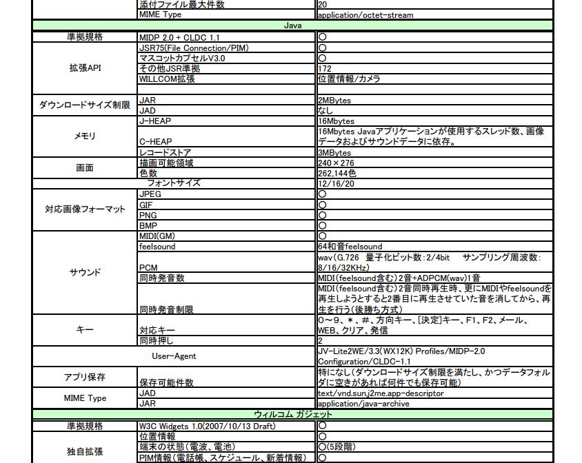 f:id:kikyou_kiki:20180504165010p:plain