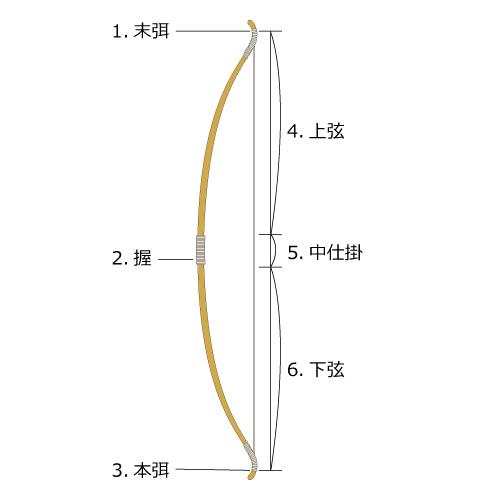 f:id:kimagureguren:20161017210207j:plain