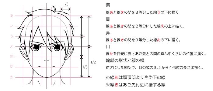 f:id:kimagureguren:20170214101123j:plain