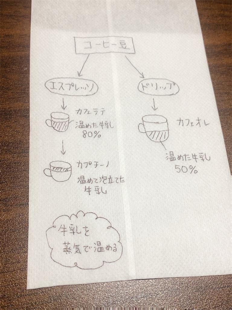 f:id:kimagureouji:20200514162251j:image